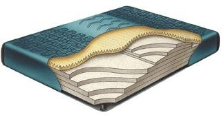 boyd waterbed review