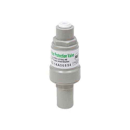 Water Filtration System Pressure Regulator Filter Protector w/ 1/4 Quick Connect (40 (Regulator System)