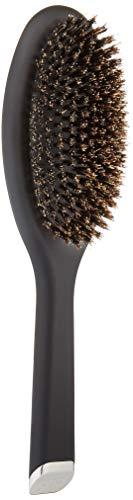 l Dressing Brush ()