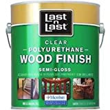 Absolute Coatings 271601 350 VOC Zip-Guard Wood Finish