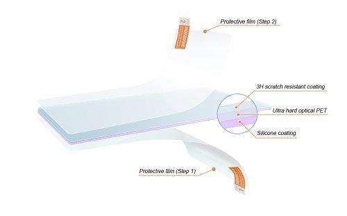 Membrane 3 x Protector de Pantalla compatibles con Nokia Lumia 520 - Ultra Transparente 6