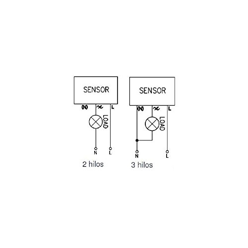 Detector de Movimiento Mecanismo EFILUX 160: Amazon.es: Bricolaje y herramientas