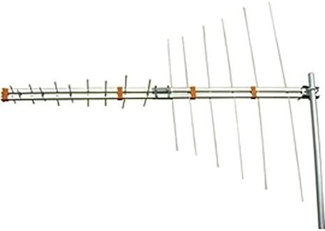 Antena logarítmica de doble polarización. LVH 345 F.