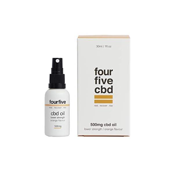 Fourfive 500mg CBD Oil Spray Cannabidiol Orange Flavour 30ml