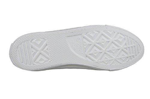 Converse - Zapatillas de Material Sintético para mujer negro negro