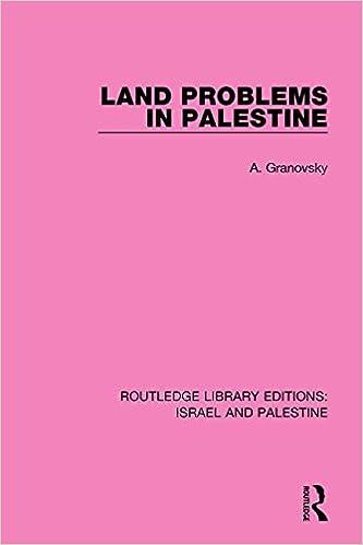 Land Problems in Palestine