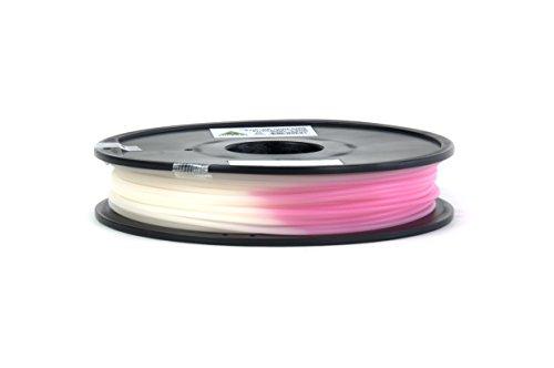 Printer Filament Diameter Changing Natural