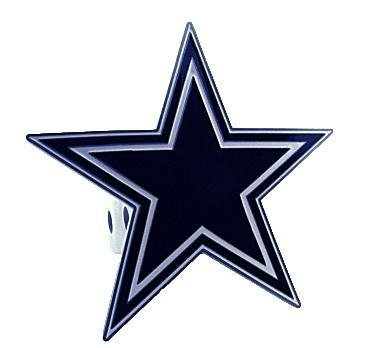 Dallas Cowboys Logo-Only Trailer Hitch Cover