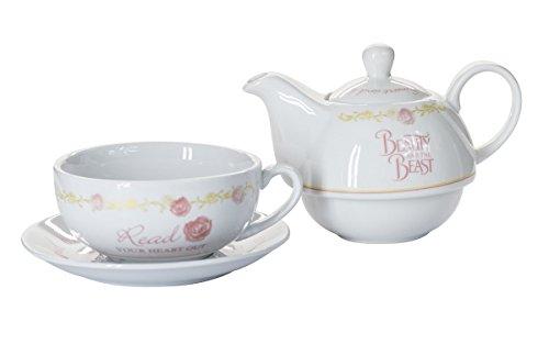 Most Popular Dishes & Tea Sets