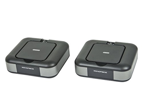 Monoprice 5.8Ghz Wireless Audio/Video Transmitter (5.8 Ghz Wireless Audio)