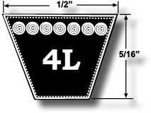 4L720 Kevlar Mower V Belt
