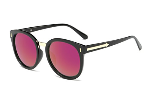 JC Polarized womens Cat-eye (Black, Red - Your Sunglasses How Polarize To