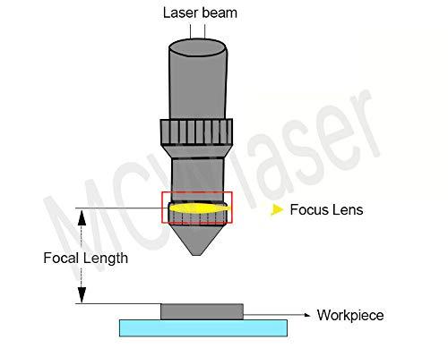 Dia:25mm, FL:1 // 25.4mm MCWlaser 25mm Znse Focus Lens for 10.6um Co2 Laser Engraving Cutting Engraver 40W-150W