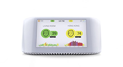 AirVisual Node Air Quality Monitor, High Accuracy Laser PM2.5 Particle Sensor, CO2, RH, Temp, Wi-Fi