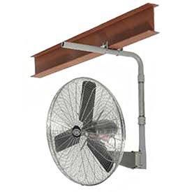I-Beam Mount Fan, 24