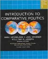 comparative politics of the french and References almond, g a (1956) comparative political systems the journal of politics, 391-409 bell, d s (2002) french politics today manchester: manchester university press.