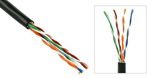 Outdoor Outside Waterproof Network Cable
