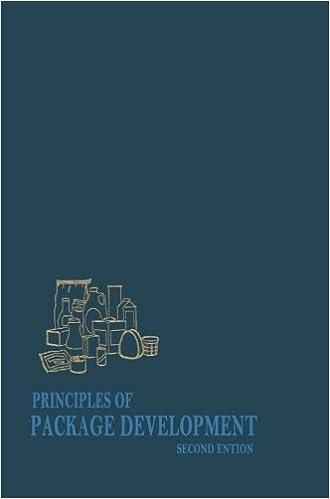 Industrial Design Books Pdf