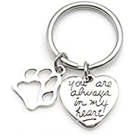 Pet Dog Memorial Keychain You Are Always In My Heart Memorial Keychain Pet Sympathy Gift