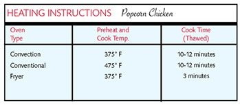 LA NOVA Popcorn Chicken (One 5lb Bag)