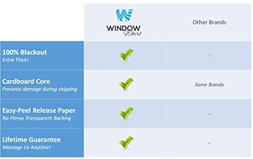 Easy Removal Total Blackout Window Film: 100/% Light Blocking Film with White Sides No Residue Heat Resistant Stops UV Room Darkening Static Cling Film for Privacy /& Day Sleep 36 x 144 in.