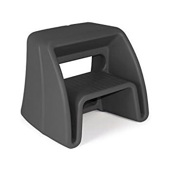 Simplay3 Handy Home 2 Step Plastic Stool 16  Top Step  sc 1 st  Amazon.com & Amazon.com: Rubbermaid RM-PL1W Folding 1-Step Plastic Stool: Home ... islam-shia.org