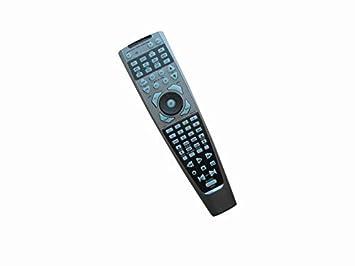 Universal Remote Control Fit For Harman/kardon AVR1700 AVR170 AVR220