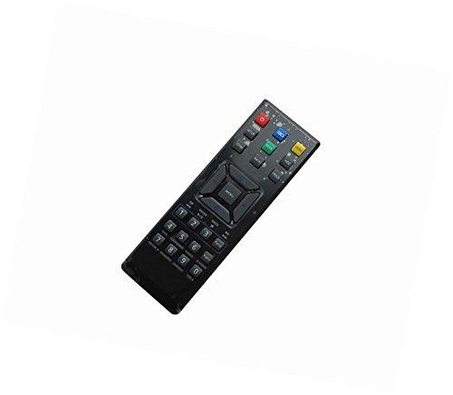 Amazon.com: Reemplazo mando a distancia apropiado para Acer ...