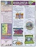 Biologia, Inc. BarCharts, 1572228040