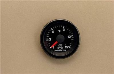 Isspro Gauges (R3607GR Pyrometer