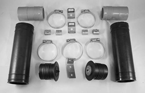 SPS Row Kit for Solar Pool Heaters (Add-A-Row Installation Kit) - 2