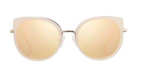 485dd71527d84 Amazon.com  CARIN SUZY Sunglasses Lucy C1 C2 Pink Mirror C3 Brown Mirror C4  Gold Mirror (Lucy C4 Gold mirror)  Beauty