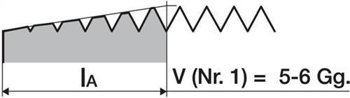 Promat Handgewindebohrersatz DIN2181 M6x0,75 HSS