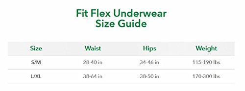 Depend FIT-FLEX Incontinence Underwear for Men, Maximum Absorbency, S/M, Gray, 60 Count by Depend (Image #13)