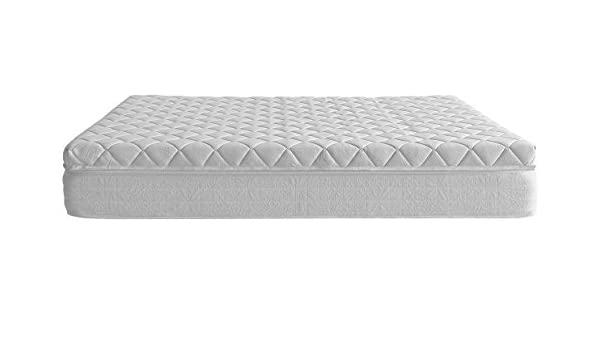 Royal Beds Box Spring Plus Colchón + Topper, Tela, Blanco, Matrimonial, 190x80x10 cm: Amazon.es: Hogar