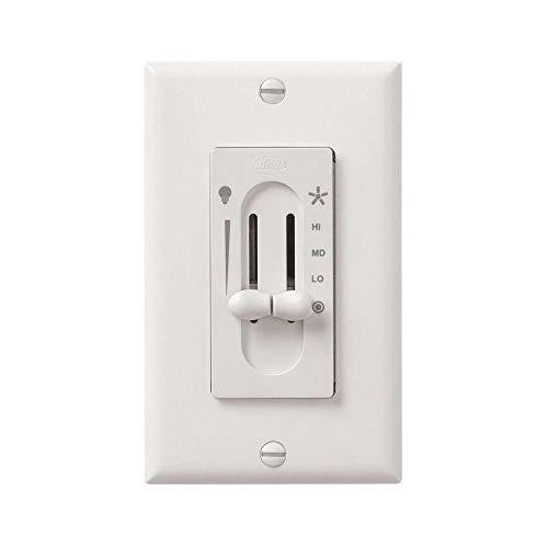 Most bought Wall Controls