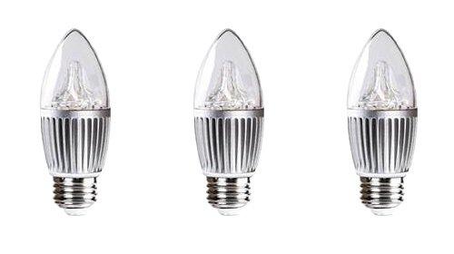 Alset Led Lighting in US - 9