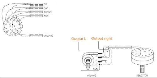 Nobsound 6J4+6P6P Vacuum Tube Pre-Amplifier Stereo HiFi Preamp