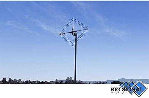 Big Signal BiQuad 270 Doble Banda 144~446 MHz: Amazon.es ...