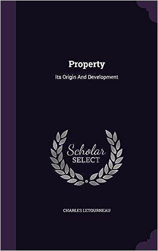 Property: Its Origin And Development