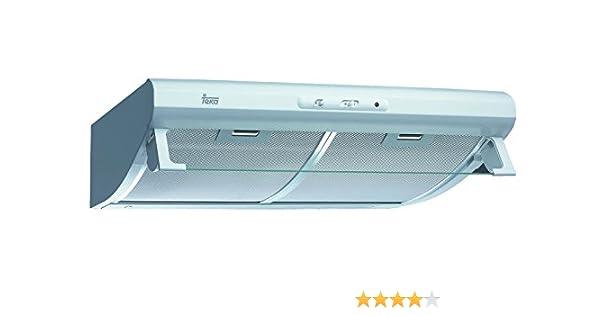 CAMP TEKA C6420W BLANCA 40465531: Amazon.es: Grandes electrodomésticos