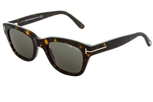 Buy price persol sunglasses