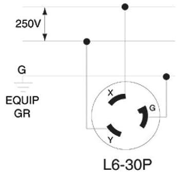 nema l17 30 wiring diagram manitou wiring diagrams elsavadorla