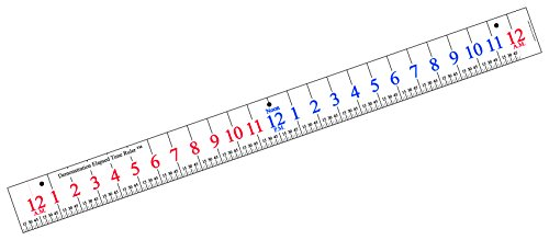 Learning Advantage 7538 Demonstration Elapsed Time Ruler (Elapsed Time Number Line)