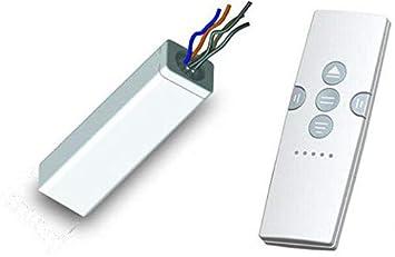 brancher un récepteur radio AV