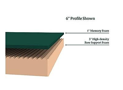 Zinus 6 Inch Gel-Infused Green Tea Memory Foam Mattress, Full