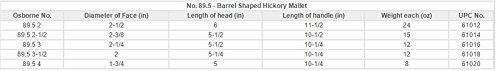 C. S. Osborne No. 89.5-2 1/2 Barrel Shaped Hickory Mallet (MPN #61014) ::