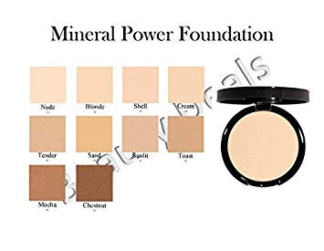 brand the best eye shadow | best Guide...,