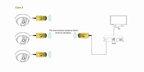 Vonets VAP11G-500 Industrial Wireless High-Power 500Meters Strong Coverage 300Mbps Mini WiFi Repeater/AP Client/Bridge/Booster/Extender/Amplifier,USB Adapter,RJ45 Connector-Twin Pack by Vonets (Image #6)