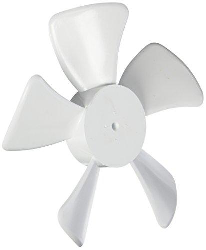 Best HVAC Fans